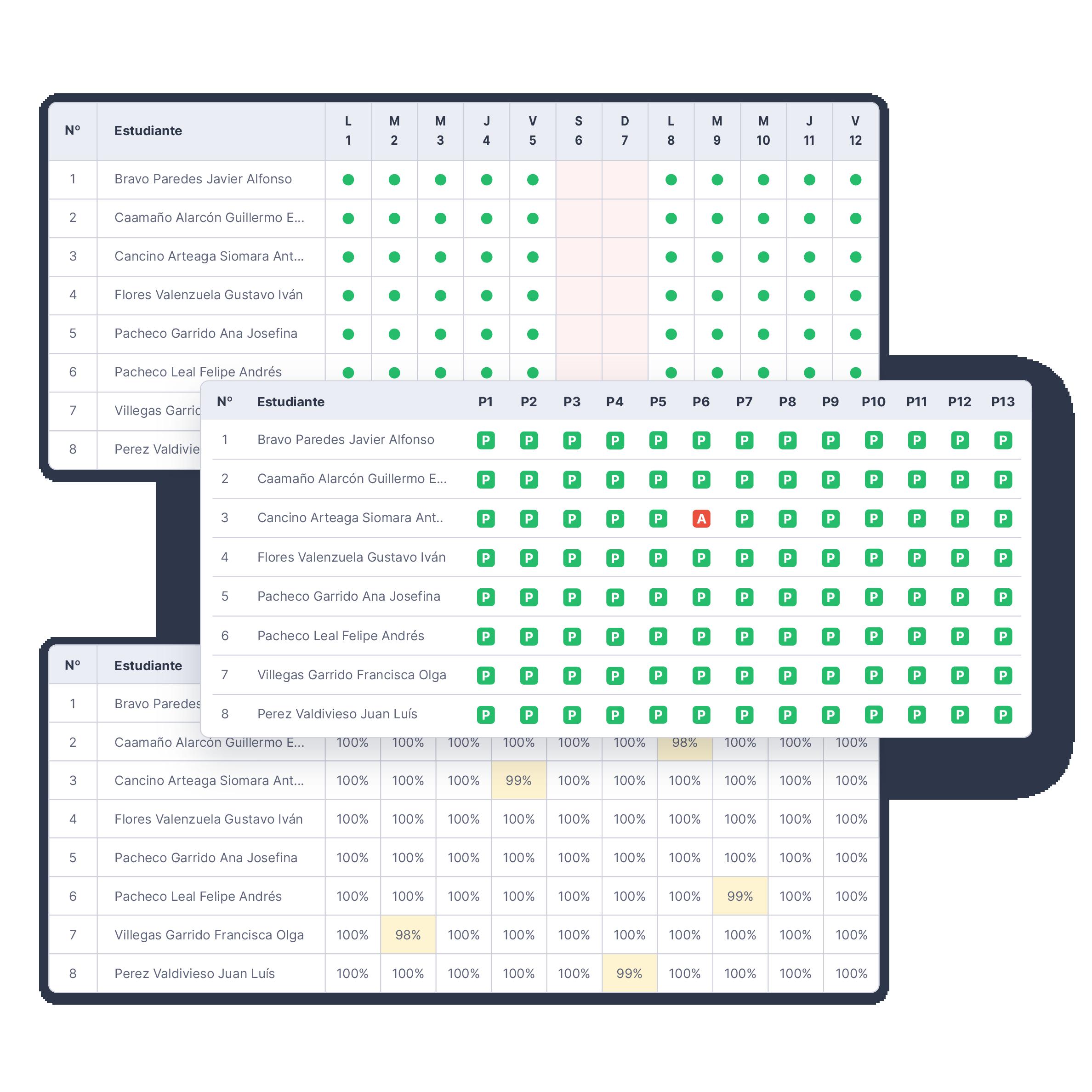 lirmi-software-libro-clases-digital-asistencia