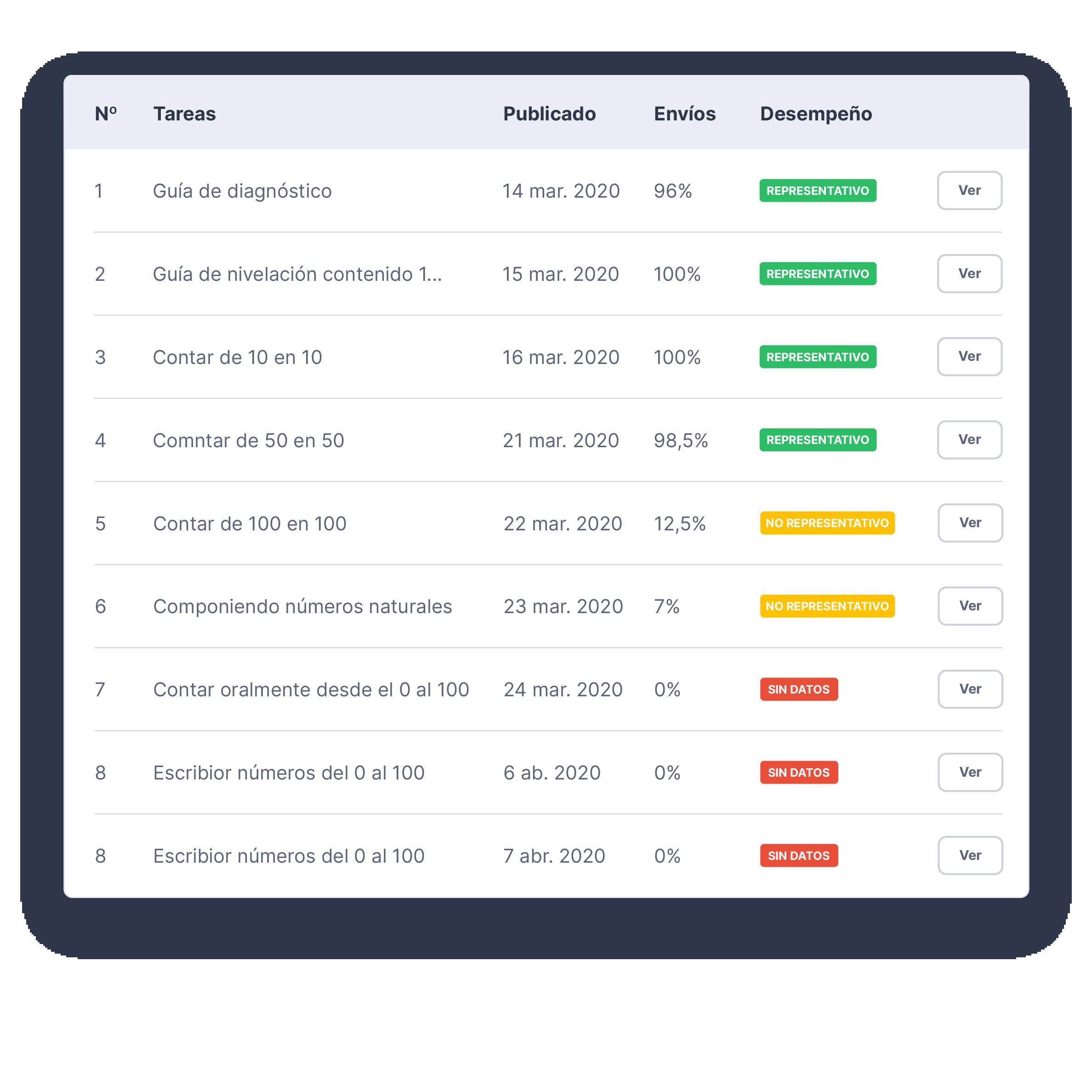 lirmi-software-planificacion-curriculum-vigente