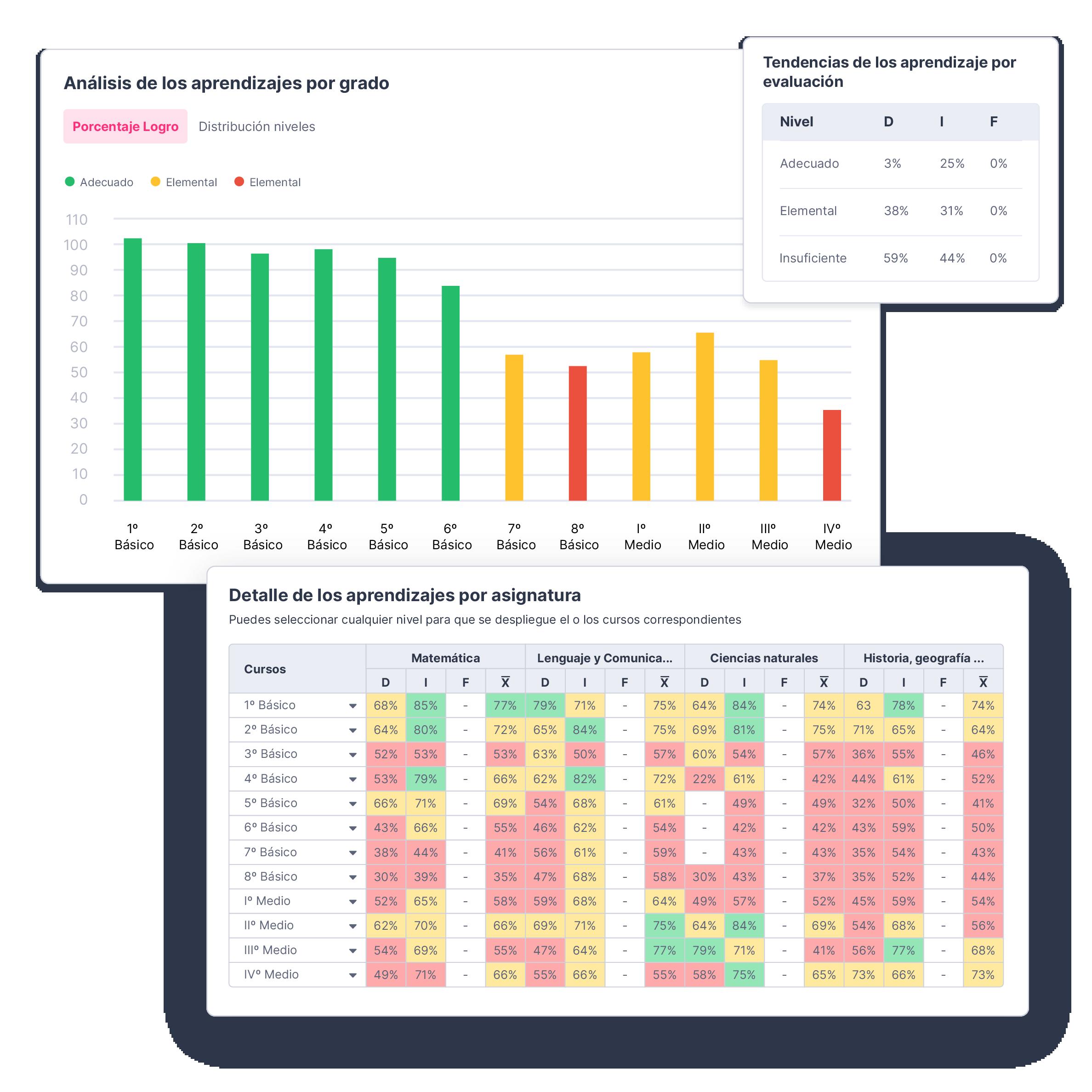 lirmi-software-gestion-curricular (2)